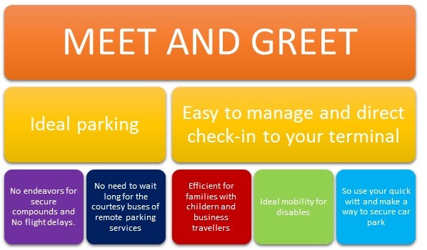 Efficiency of meet and greet parking