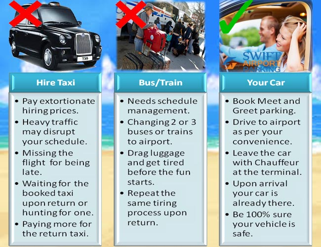 Advantages of meet and greet luton airport parking swift airport meet greet luton m4hsunfo